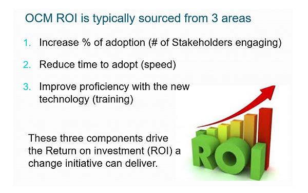 OCM drives ROI.png