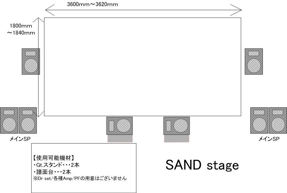 サンドステージ資料