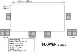 フラワーステージ資料