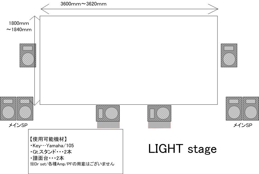 ライトステージ資料
