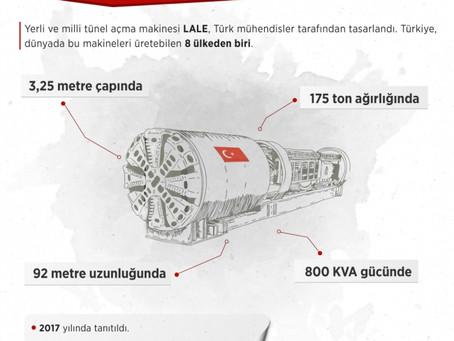 Tünel açma makinesi üretebilen 8 ülkeden biri Türkiye