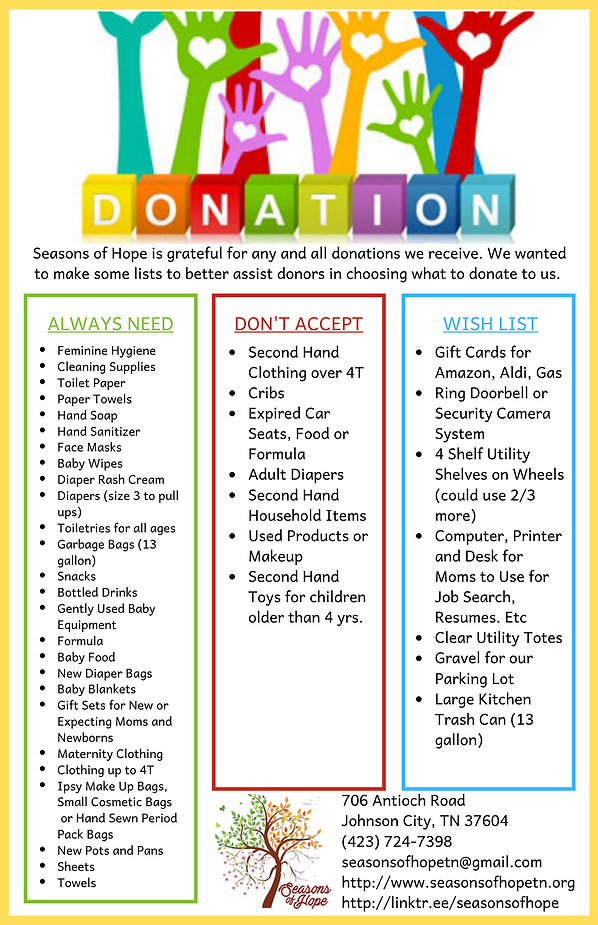 donations (1).png