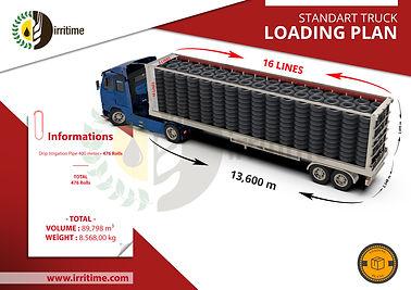 Standart Truck Loading -T1.jpg