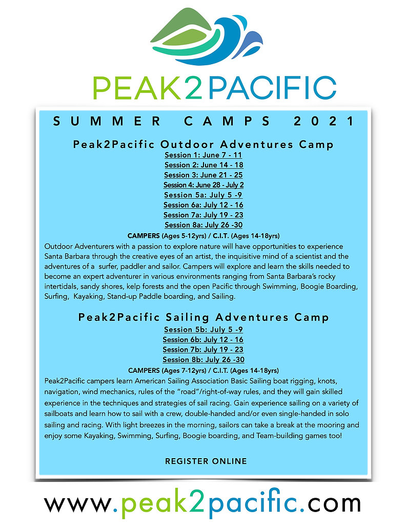 Updated NEW! P2P  Summer Camps 2021 Sess