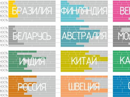 Градостроители разных стран мира: обсуждение результатов сравнения