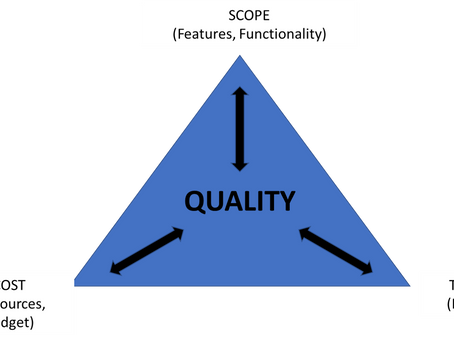 HOW TO BREAK THE IRON TRIANGLE IN INNOVATION?