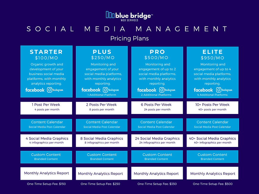 Blue Bridge Web Services Social Media Management Pricing