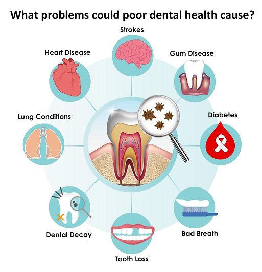 poor dental health 2-21.jpg