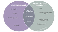 Internet expectations vs reality.jpg