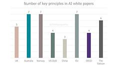 Artificial Intelligence Ethics.jpg