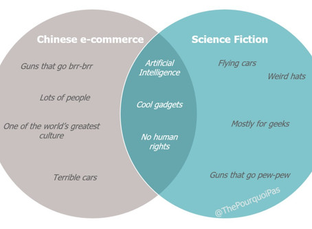 What Does Chinese Ecommerce Teach Us About The Future Of Retail?