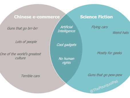 What Can Chinese Ecommerce Teach Us About The Future Of Retail?