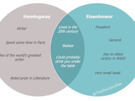 What Hemingway and Eisenhower Teach us About the Corona Crisis