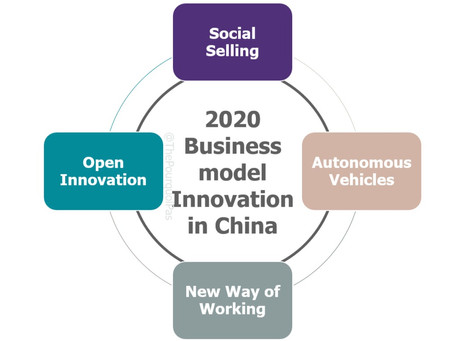 COVID-19 : Accelerator for Business Model Innovation in China