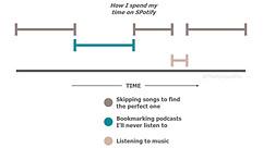 Spotify kills music.jpg