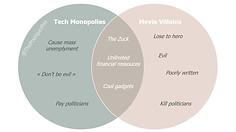 Future of Technology.jpg
