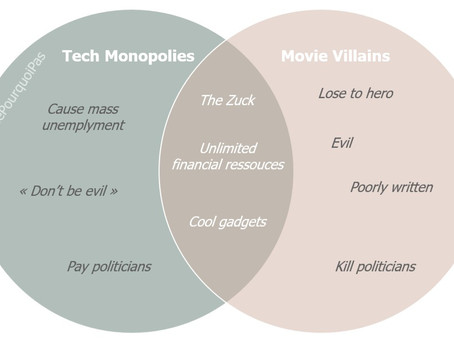 Tech Monopolies are Killing the World