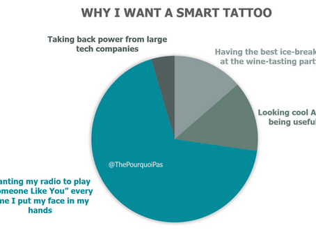 """Smart Tattoos"" : the Next Big Thing in Technology?"