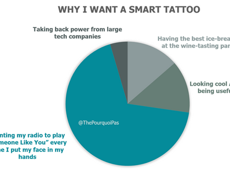 """""""Smart Tattoos"""": the Next Big Thing in Technology?"""