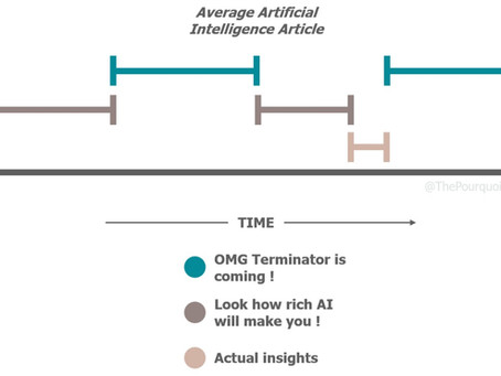 10 Rules for Artificial Intelligence Prediction