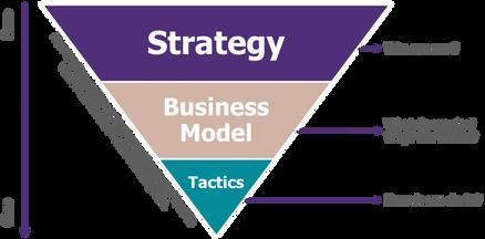 Business Model Innovation.png