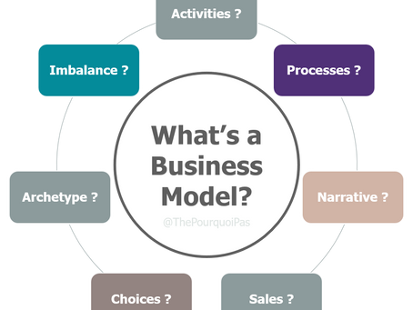 7 ways to define Business Model Innovation