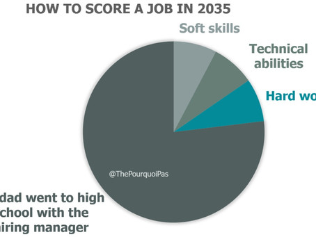 """How to prepare for the """"Jobs of the Future"""" ?"""