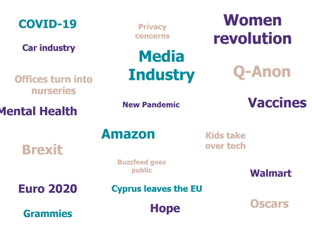 21 oddly specific Predictions for2021