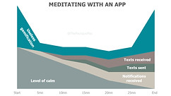 Mindfulness and technology.jpg
