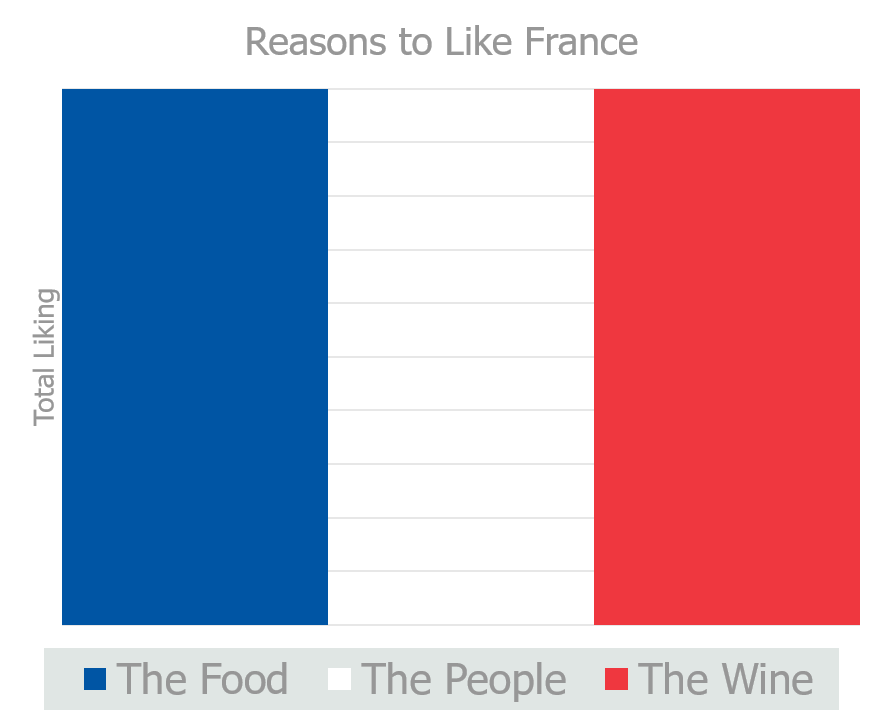 How to be an Entrepreneur in France