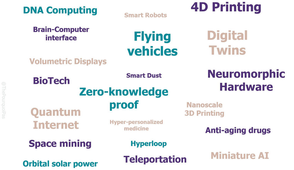 thepourquoipas.com - Adrien Book - Tech's 'Next Big Thing' : 20 Technologies that will change your life by 2050