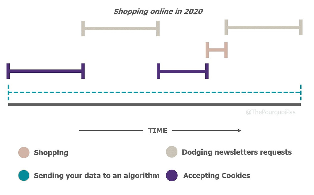Shopping Online in 2020 Fashion Beauty