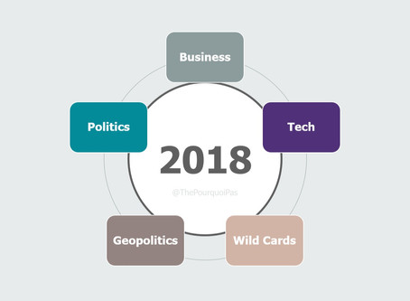 18 Predictions for 2018