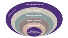 European Entrepreneurship.jpg