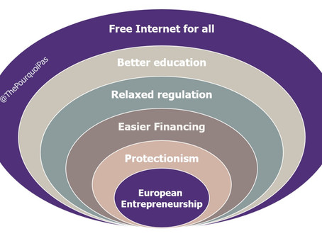 Definitive guide to saving Entrepreneurship in Europe