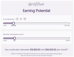 Potencial de ingresos de OnlyFans