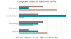 Computer Vision in Retail.jpg