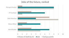 Jobs of the Future.jpg
