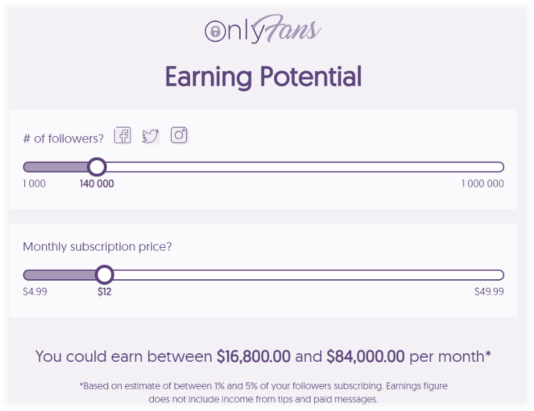 OnlyFans Earning Potential