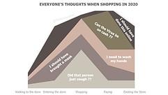 Coronavirus future of retail.jpg