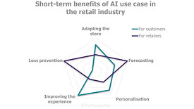 AI use case retail industry.jpg