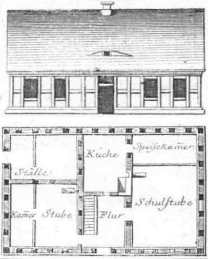 Musterplan-Dorfschule_371x460.jpg