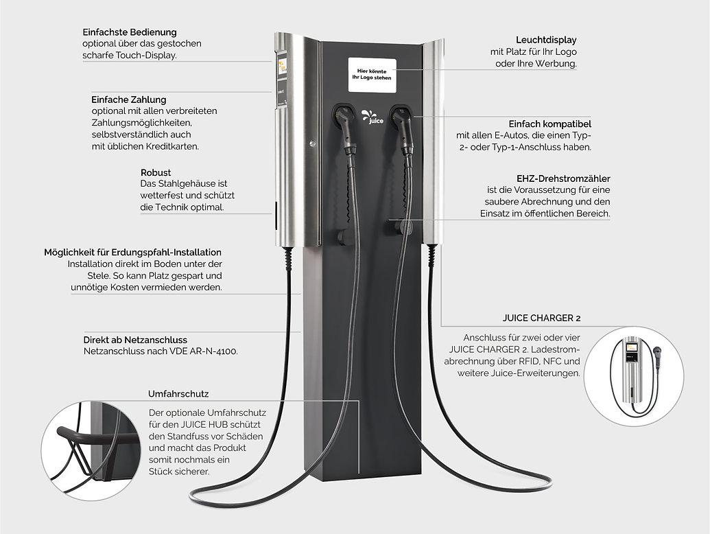 Juice Hub Public Elektroauto Ladestation Eigenschaften