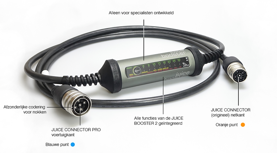 Juice Booster 2 Pro (ICCB) (ICCPD) Elektrofahrzeug Ladestation