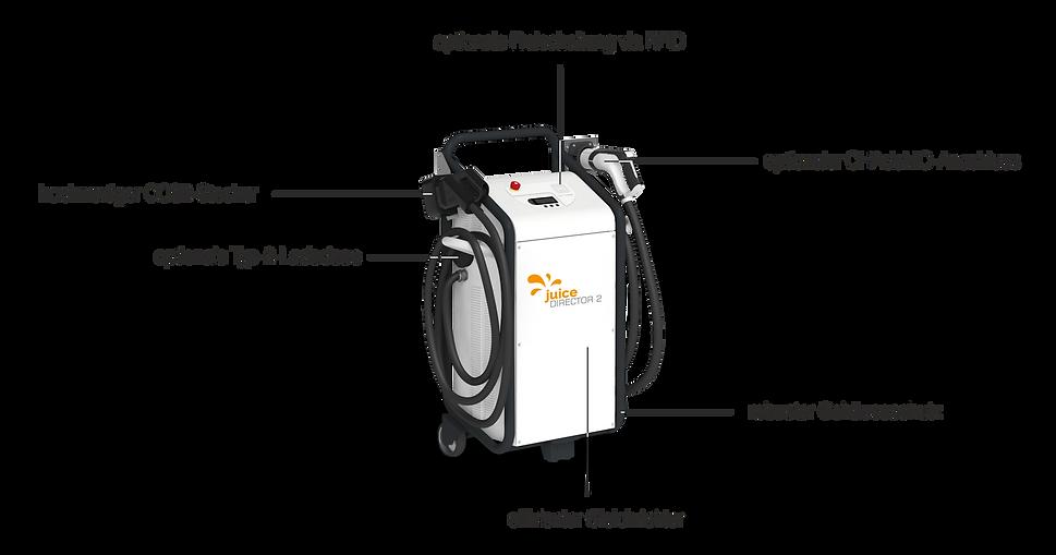Eigenschaften des Juice Director 2 DC Schnellladestation für Elektroautos