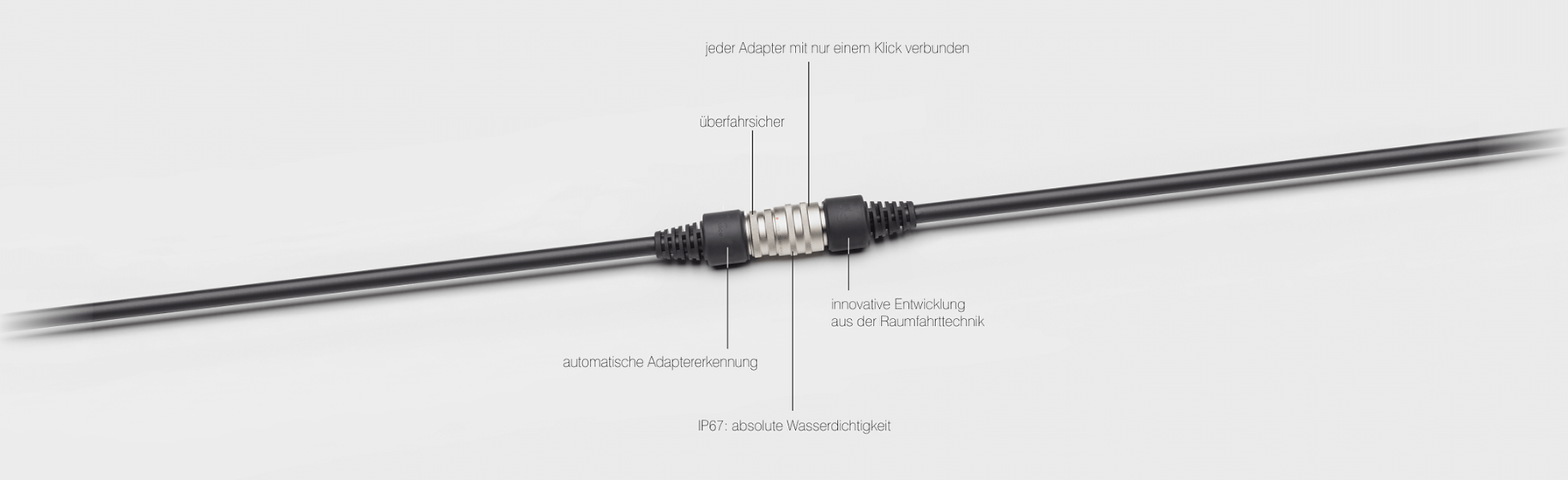 Juice Connector Ladekabel für Elektroautos