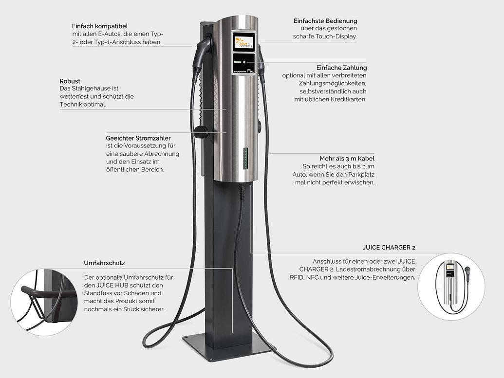 Juice Hub Elektroauto Ladestation Eigenschaften