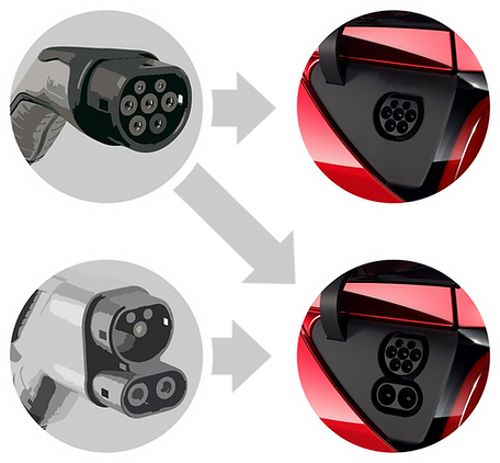 Explanation: The Type 2 plug fits in a Type 2 socket as well as in a CCS 2 socket. The CCS plug only fits in a CCS socket.