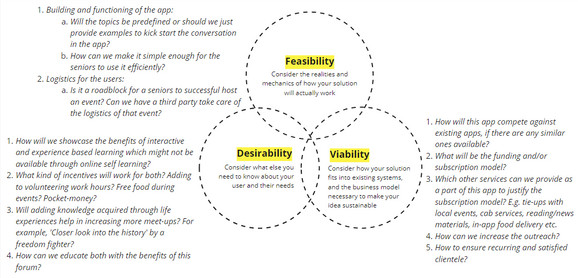 CONSIDER THE DESIRABILITY, FEASIBILITY, AND VIABILITY OF THE SOLUTION