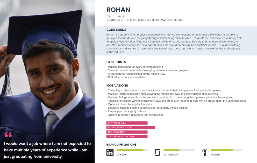 Rohan's Persona